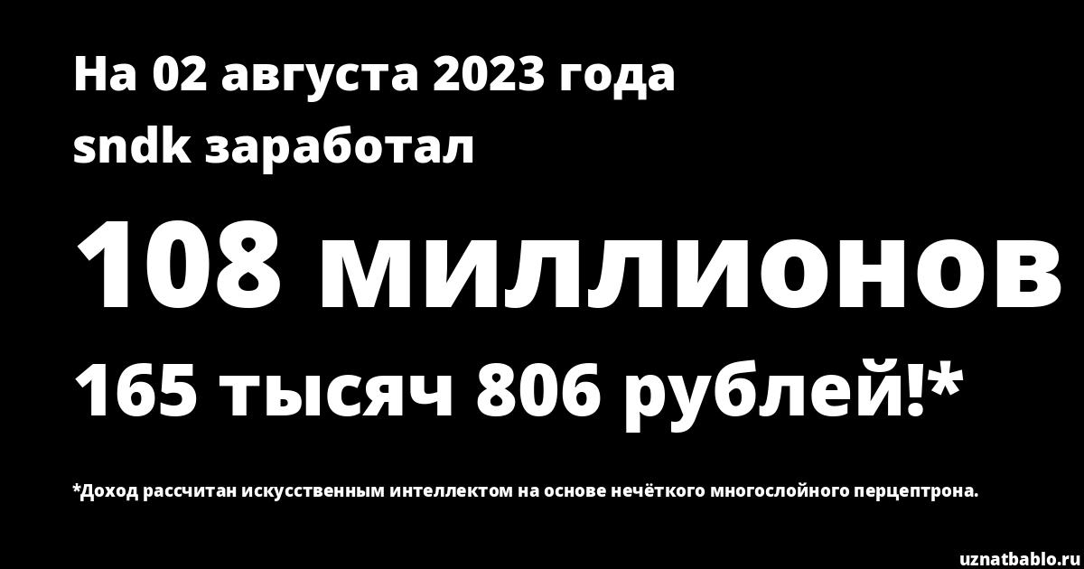 Сколько заработал Сыендук на Youtube на 2 апреля 2020 года