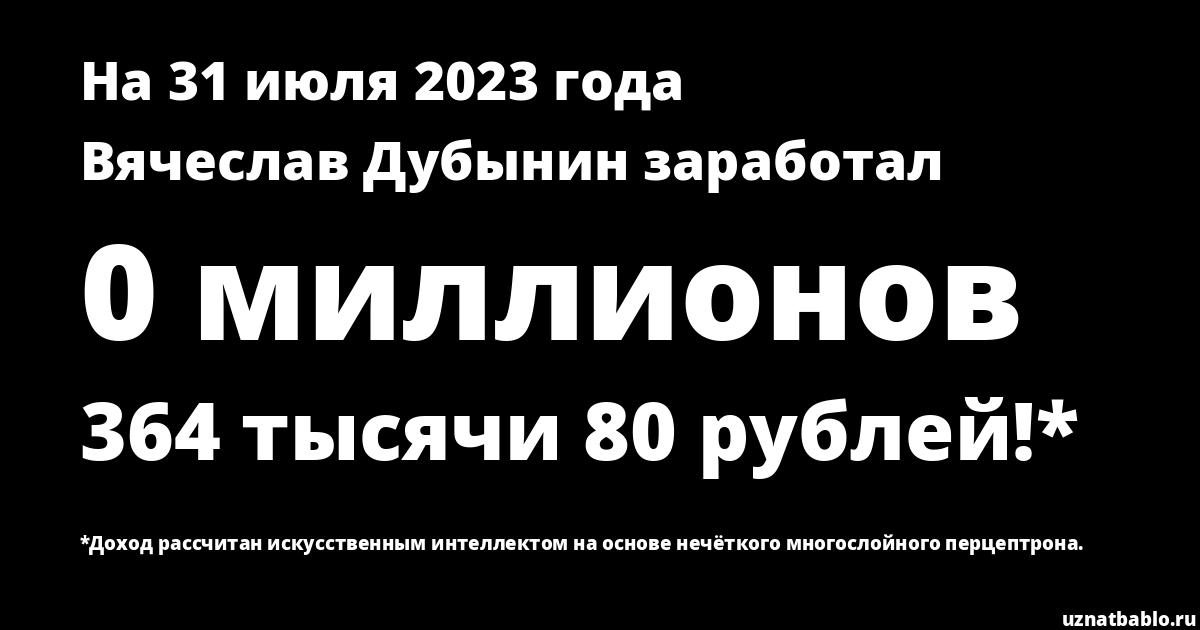 Сколько заработал Вячеслав Дубынин на Youtube на 24 января 2020 года