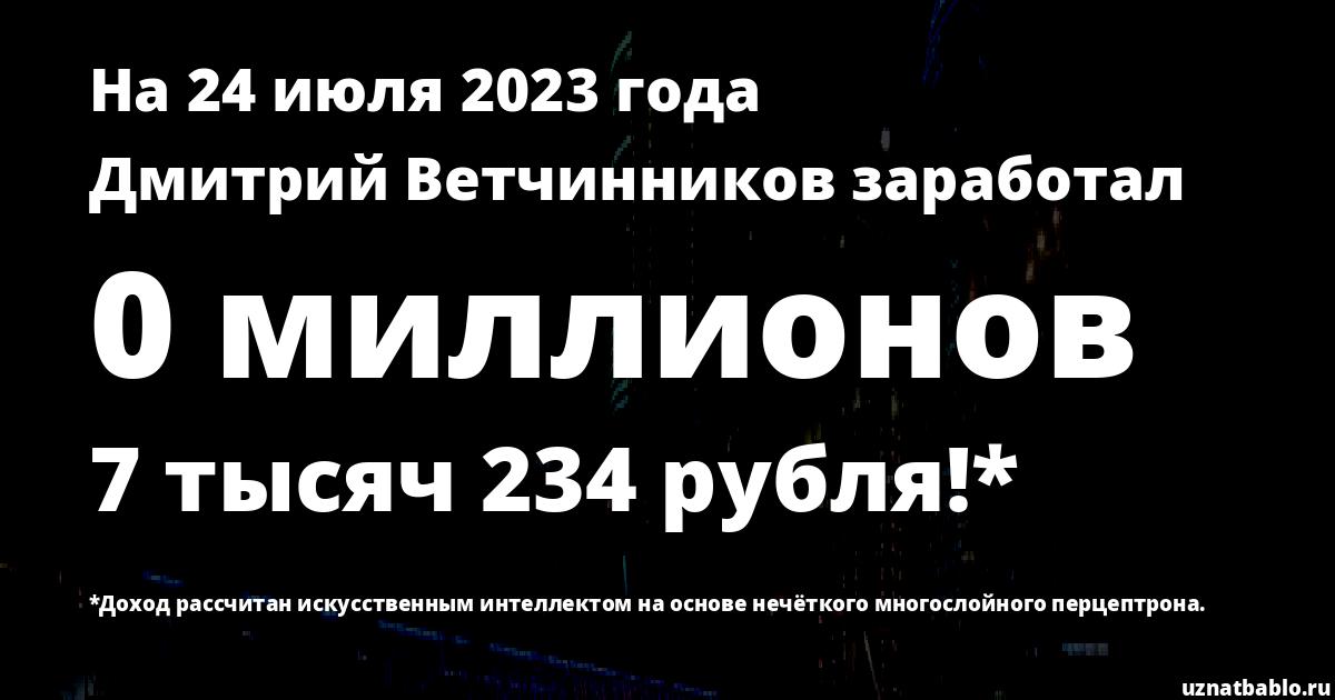 Сколько заработал Дмитрий Ветчинников на Youtube на 15 декабря 2019 года
