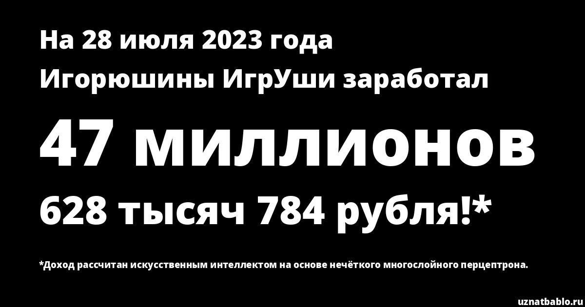Сколько заработал Игорюшины ИгрУши на Youtube на 16 июня 2019 года