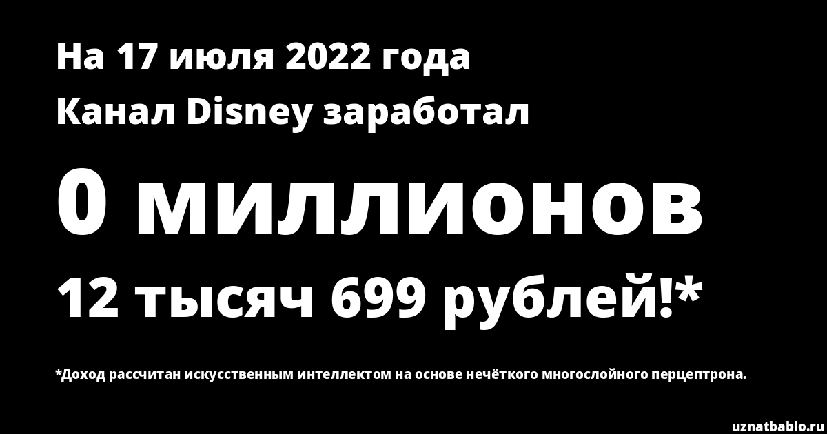 Сколько заработал Канал Disney на Youtube на 24 января 2019 года