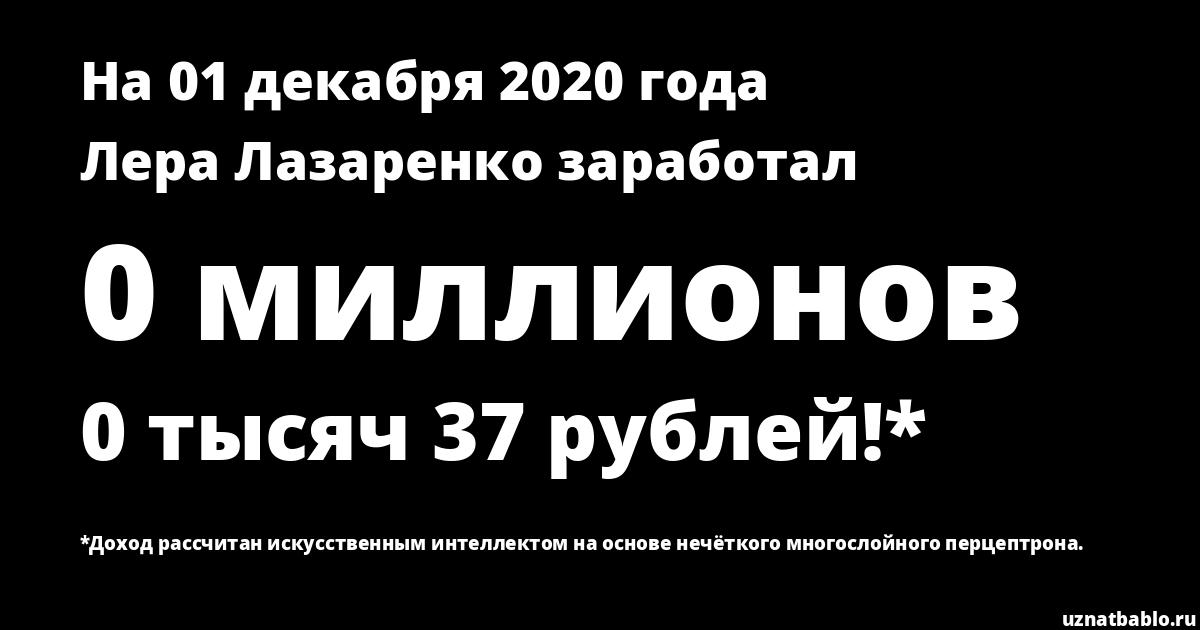 Сколько заработал Лера Лазаренко на Youtube на 29 февраля 2020 года