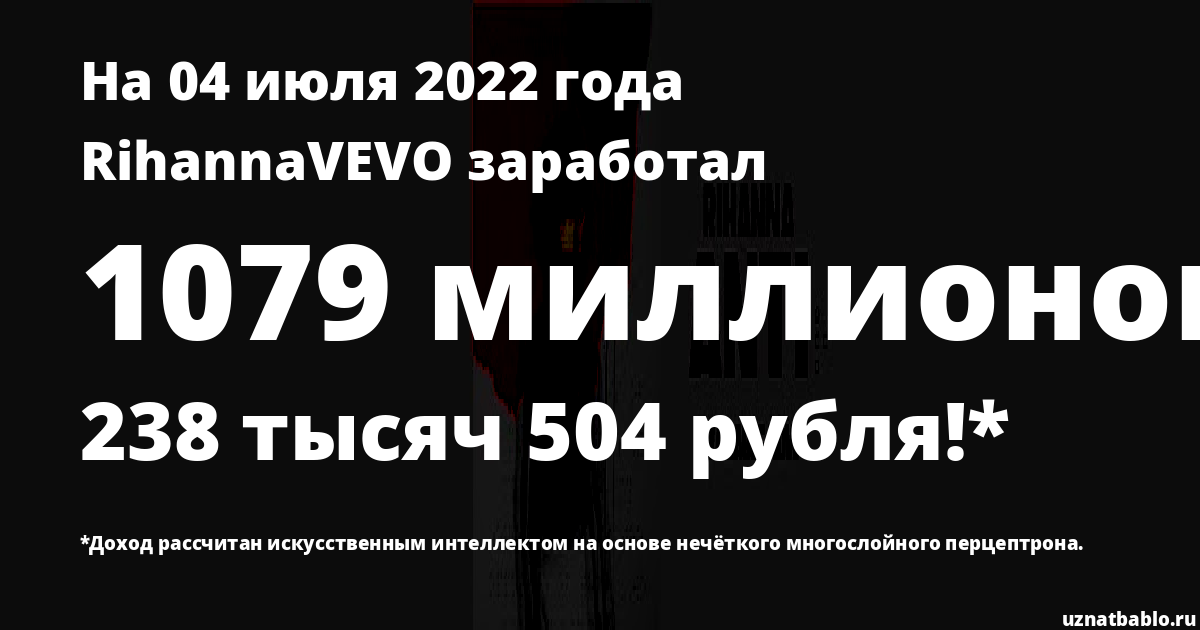 Сколько заработал RihannaVEVO на Youtube на 7 апреля 2020 года