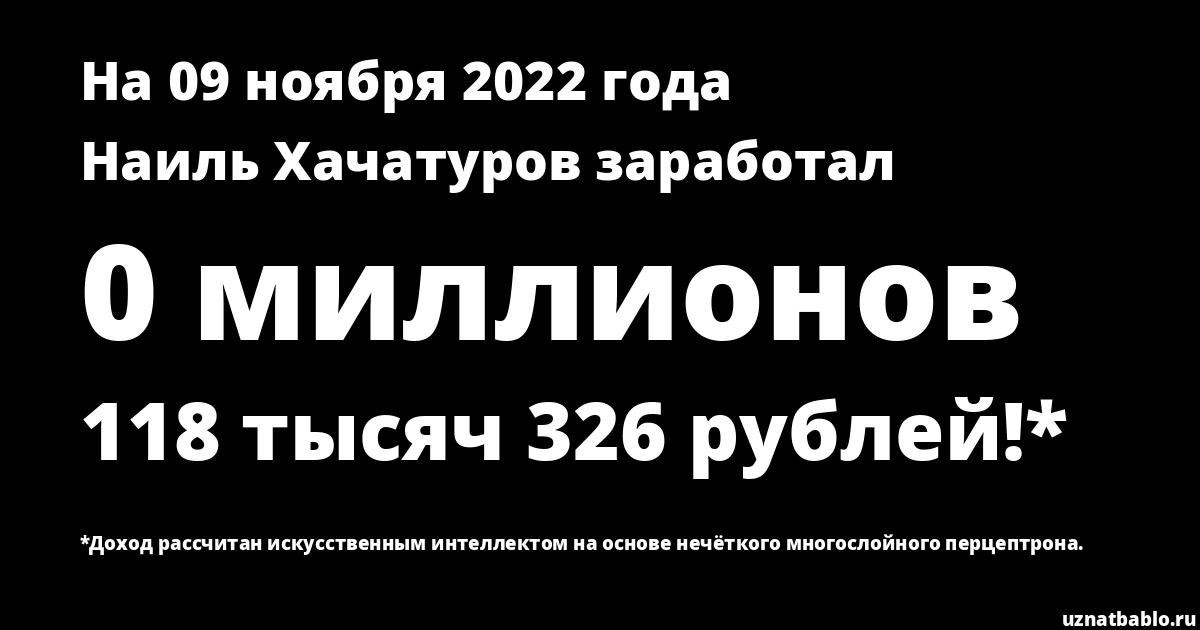 Сколько заработал Наиль Хачатуров на Youtube на 24 января 2020 года