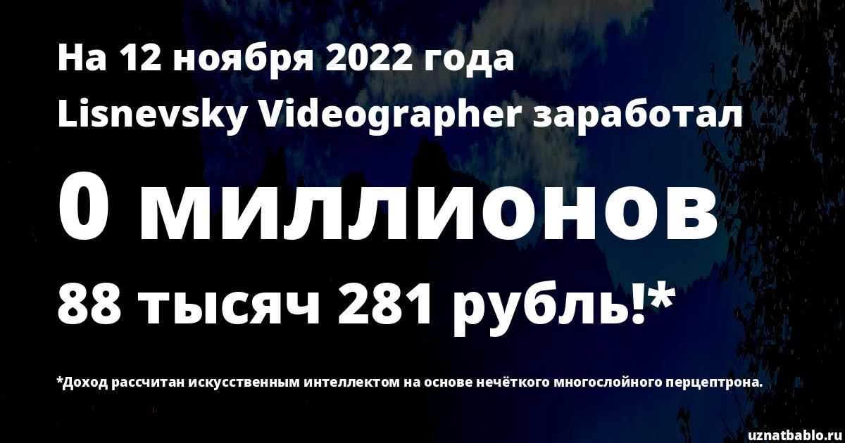 Сколько заработал Андрей Лисневский на Youtube на 24 января 2020 года