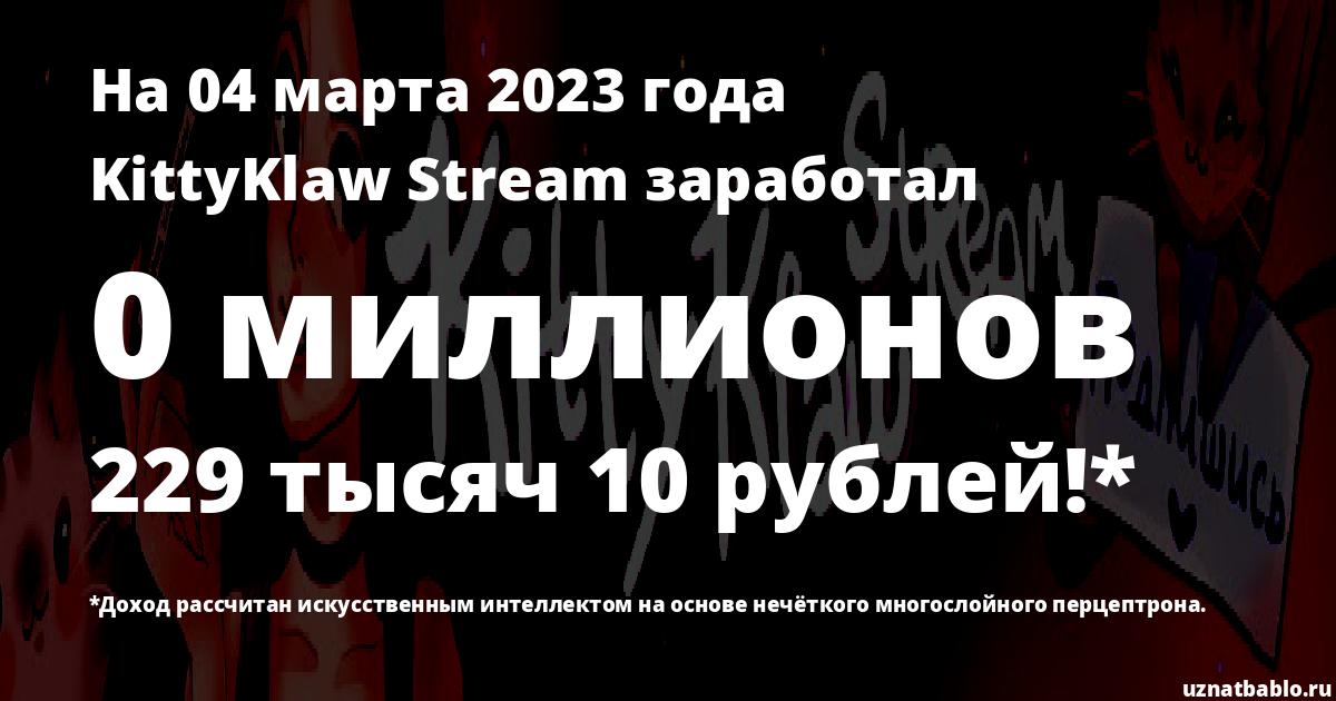 Сколько заработал KittyKlaw на Youtube на 24 января 2020 года