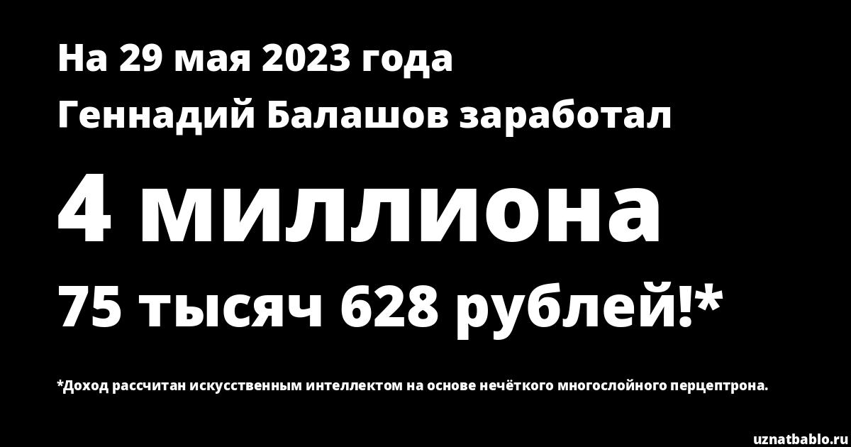 Сколько заработал Геннадий Балашов на Youtube на 22 сентября 2019 года