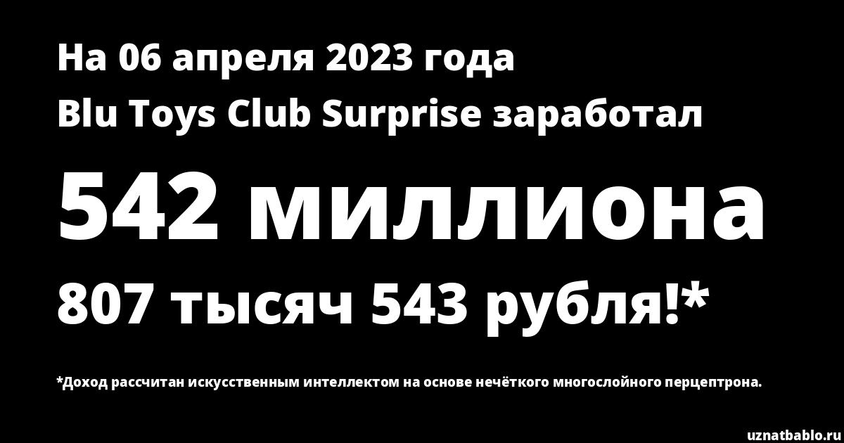 Сколько заработал Blu Toys Club Surprise на Youtube на 2 апреля 2020 года