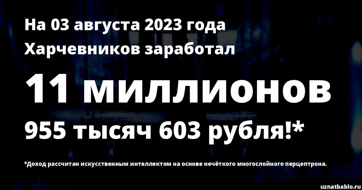 Сколько заработал Харчевников на Youtube на 7 апреля 2020 года