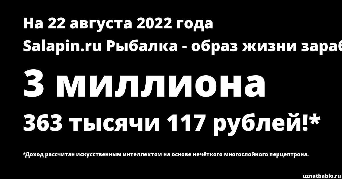 Сколько заработал Salapin.ru Рыбалка - образ жизни на Youtube на 24 марта 2019 года