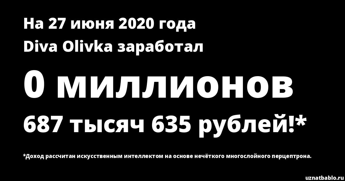 Сколько заработал Diva Olivka на Youtube на 24 января 2020 года