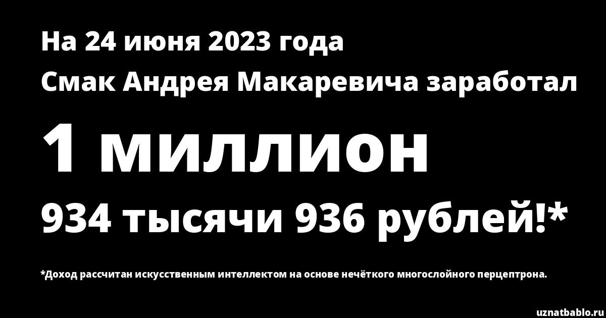 Сколько заработал Смак Андрея Макаревича на Youtube на 25 апреля 2019 года