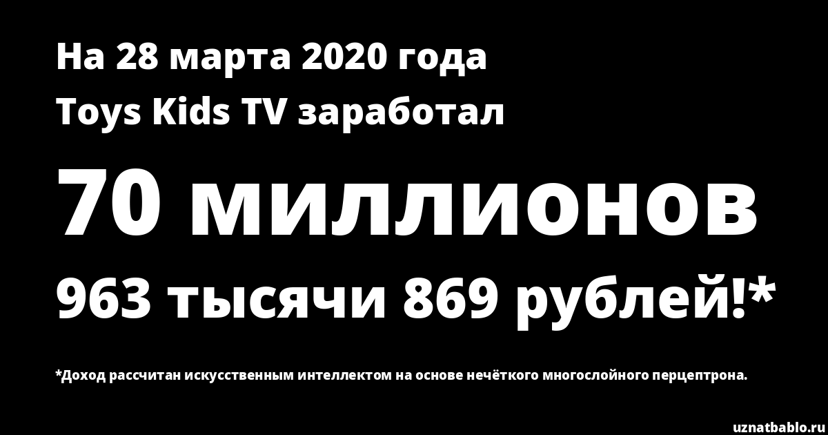 Сколько заработал Toys Kids TV на Youtube на 18 февраля 2020 года
