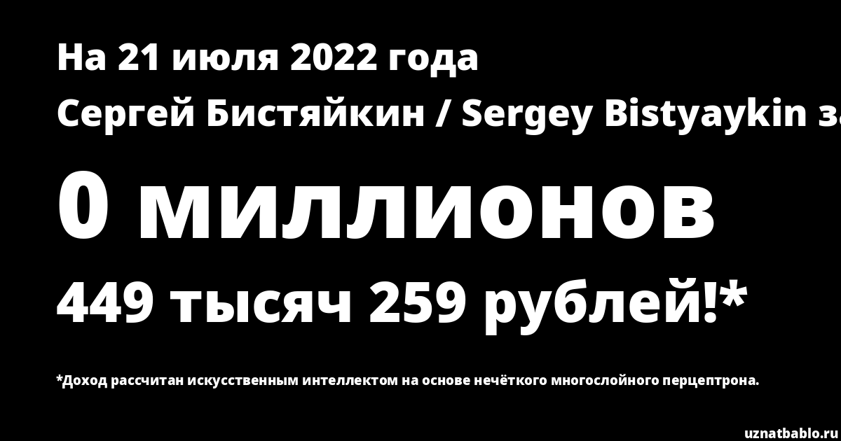 Сколько заработал Сергей Бистяйкин на Youtube на 16 июля 2019 года