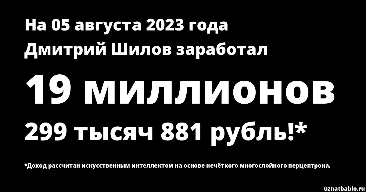 Сколько заработал Дмитрий Шилов на Youtube на 24 января 2019 года