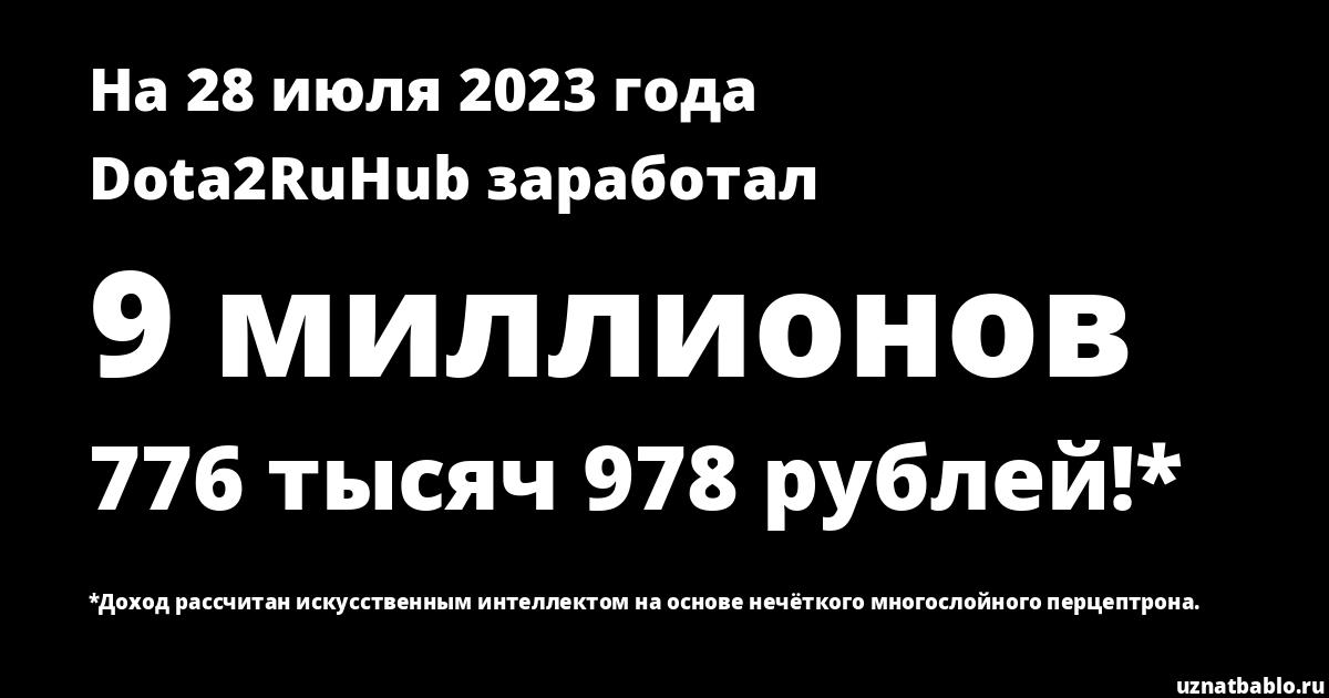 Сколько заработал Dota2RuHub на Youtube на 28 марта 2020 года
