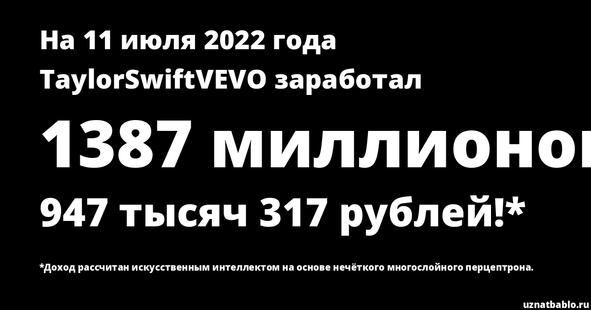 Сколько заработал TaylorSwift на Youtube на 18 октября 2019 года