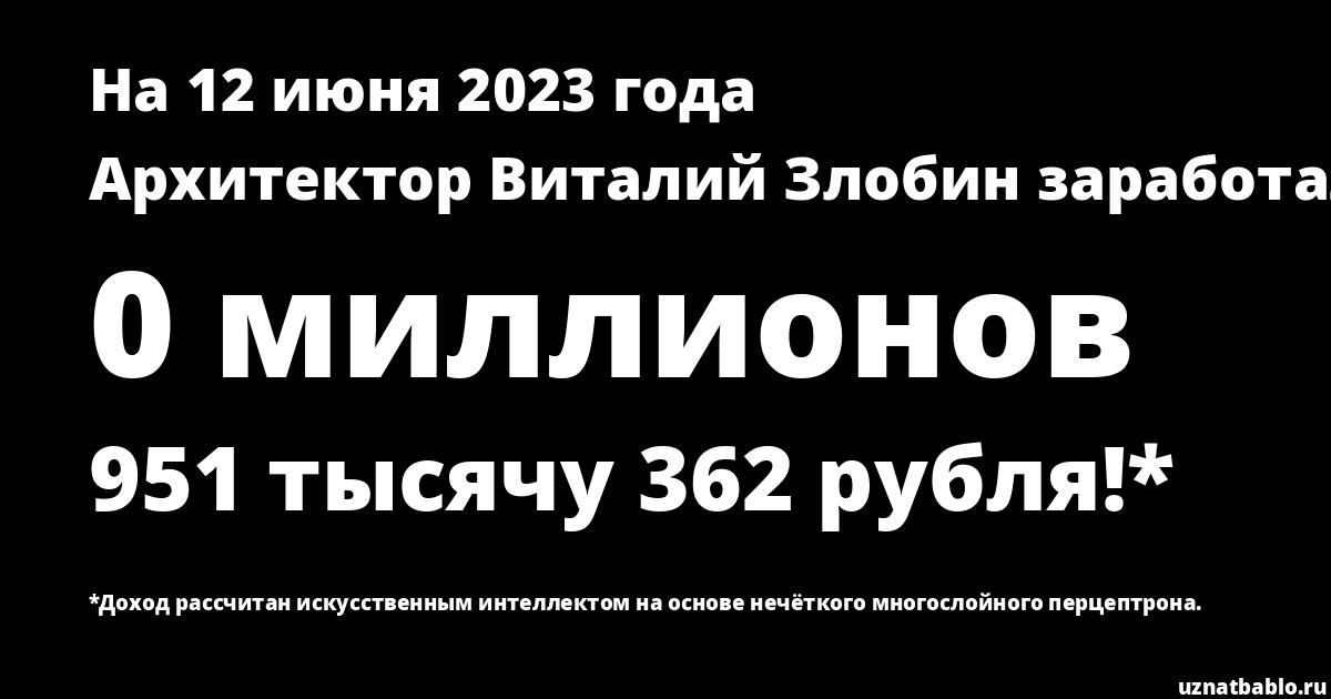 Сколько заработал Архитектор Виталий Злобин на Youtube на 24 января 2020 года