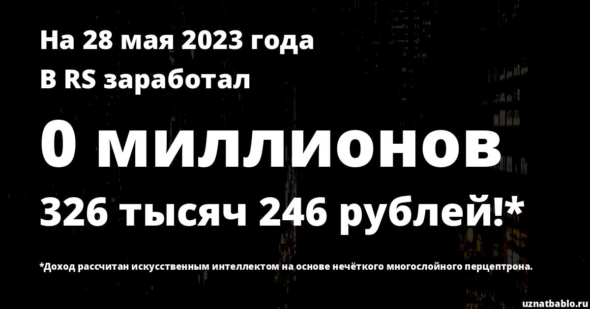 Сколько заработал Big Russian Boss на Youtube на 22 октября 2019 года