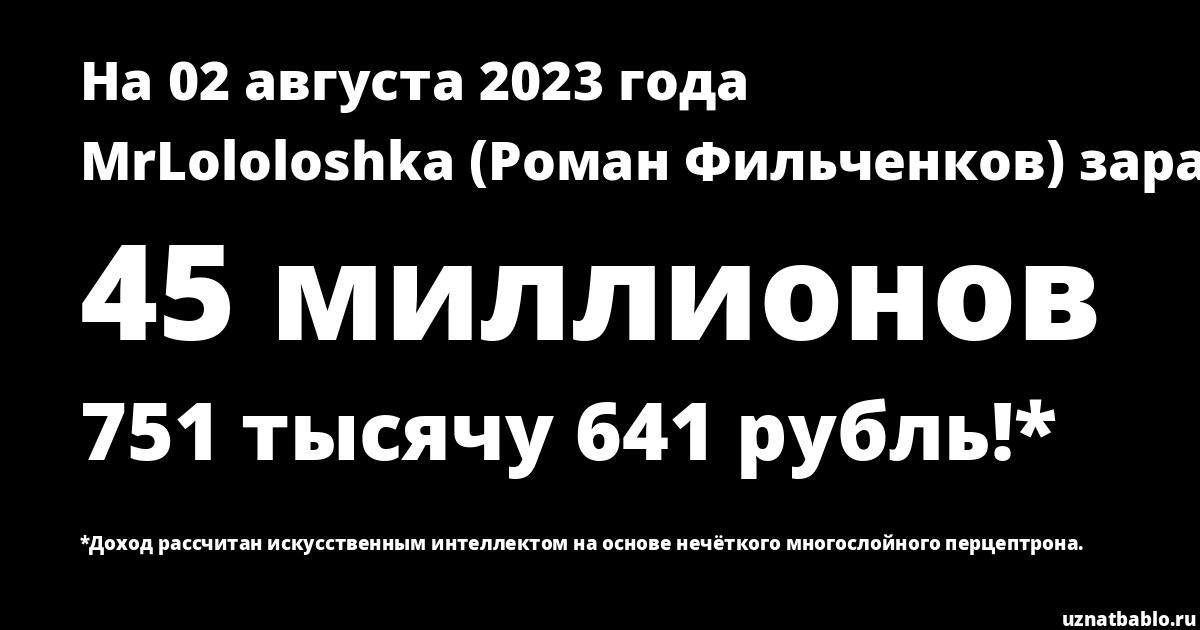 Сколько заработал MrLololoshka Фильченков на Youtube на 25 апреля 2019 года