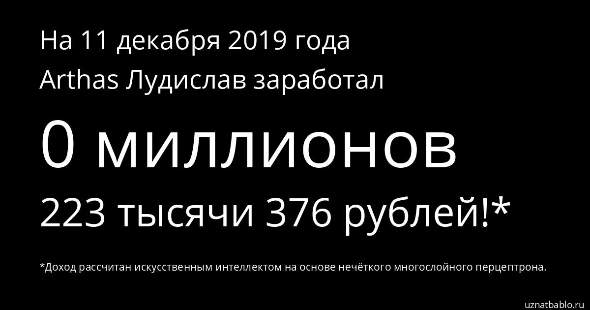 Сколько заработал Arthas Лудислав на Youtube на 24 января 2020 года