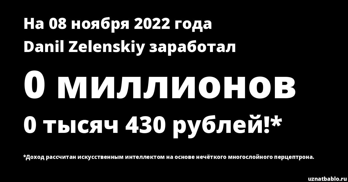Сколько заработал Danil Zelenskiy на Youtube на 28 марта 2020 года