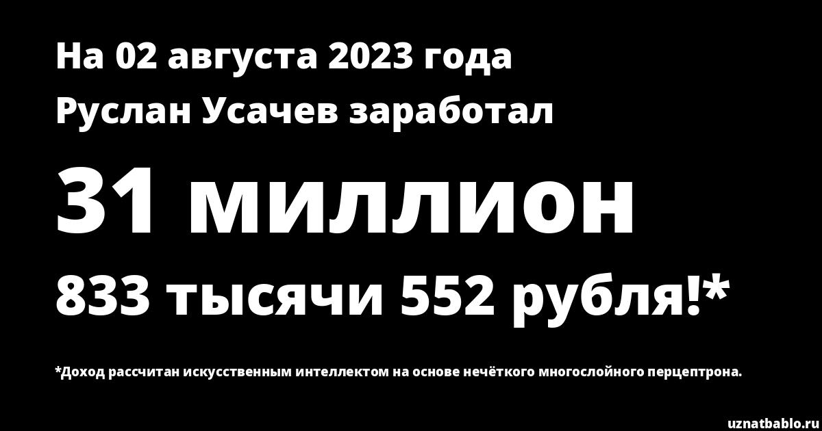 Сколько заработал Руслан Усачев на Youtube на 30 января 2020 года