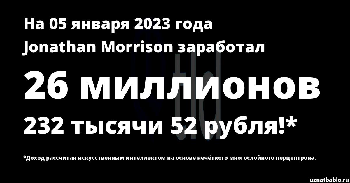 Сколько заработал Jonathan Morrison на Youtube на 27 января 2020 года