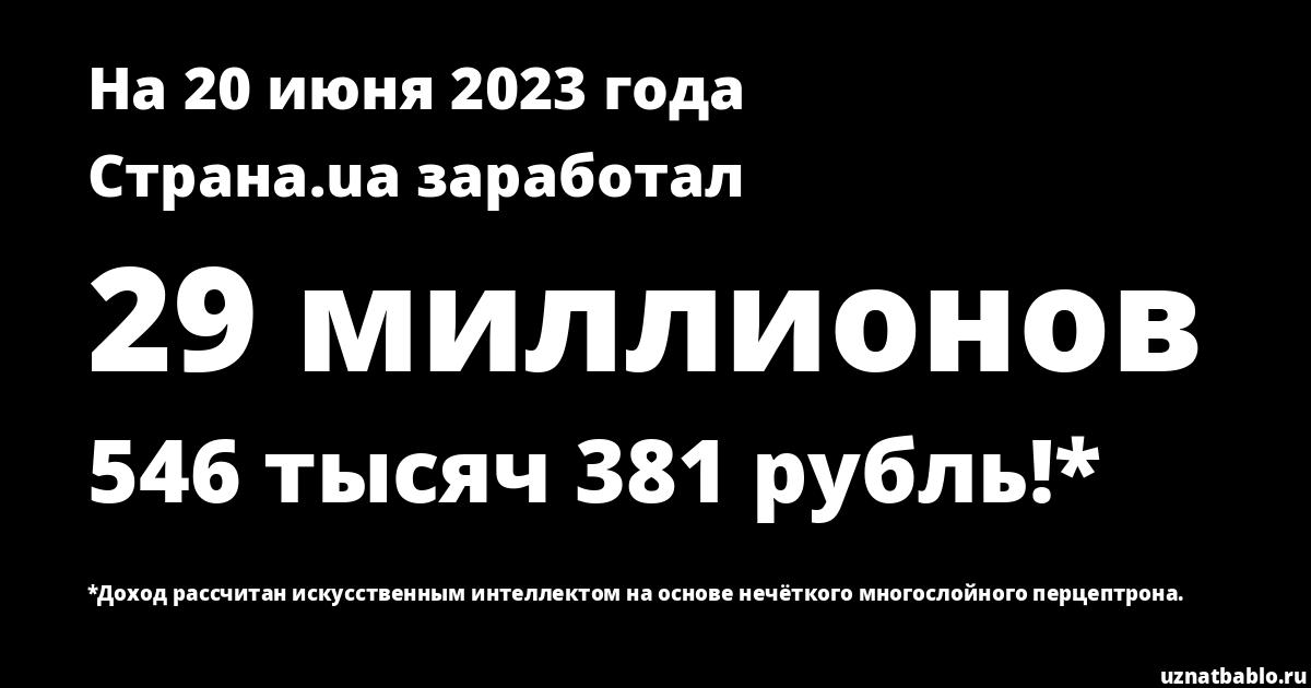 Сколько заработал Страна.ua на Youtube на 19 мая 2019 года