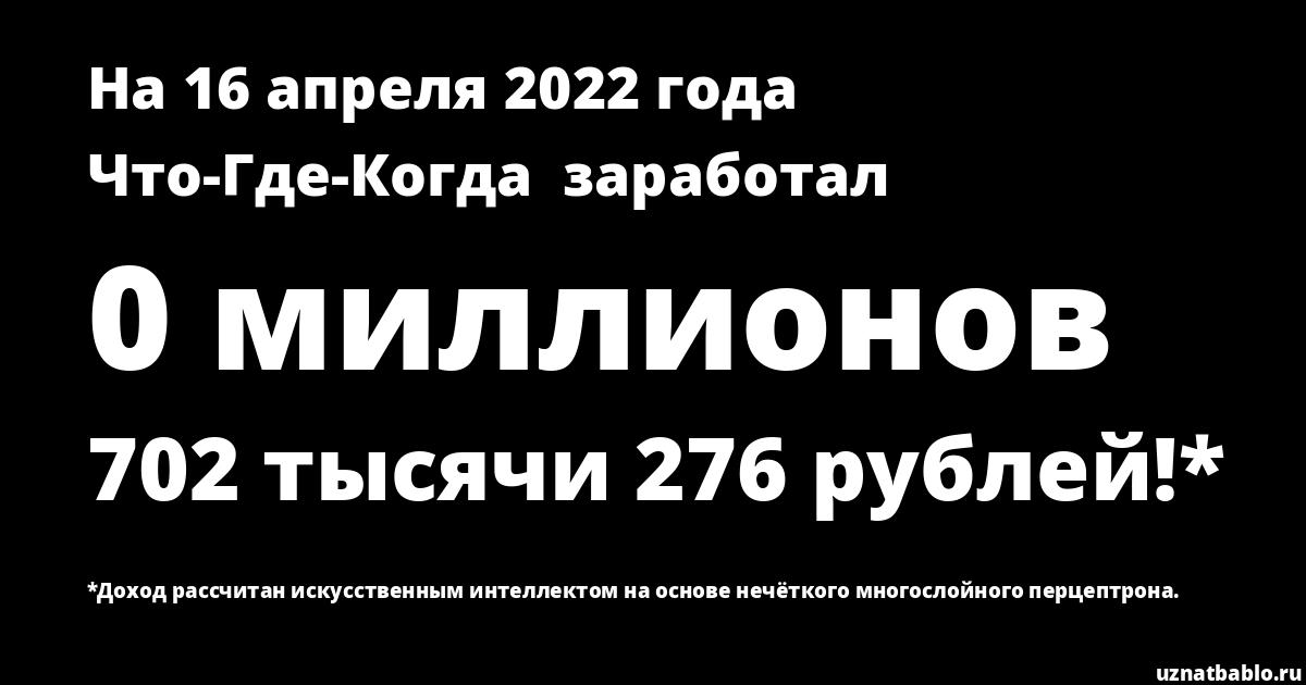 Сколько заработал АУДИО НОВОСТИ САМОЕ ИНТЕРЕСНОЕ В МИРЕ на Youtube на 24 января 2020 года