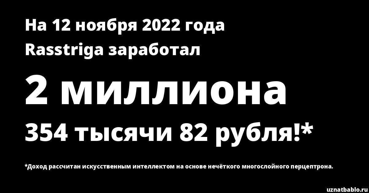 Сколько заработал Сергей Доренко на Youtube на 19 мая 2019 года