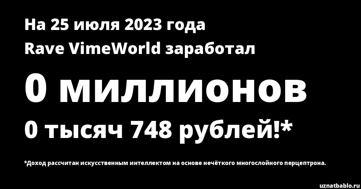 Сколько заработал roptop228 VimeWorld на Youtube на 24 января 2019 года