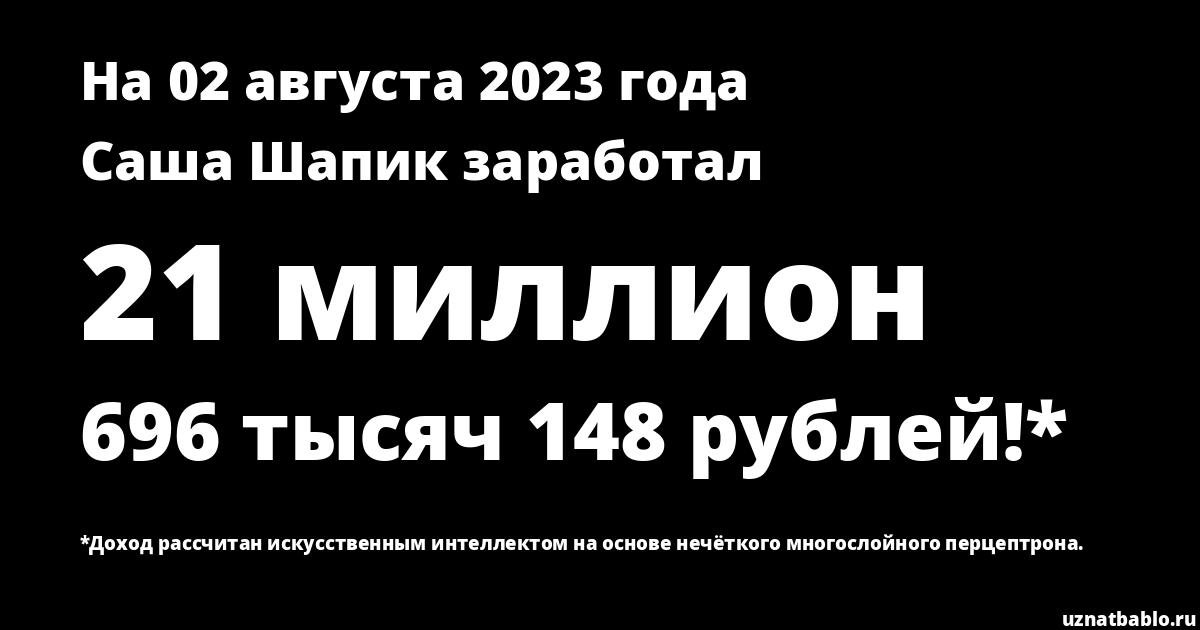 Сколько заработал Саша Шапик на Youtube на 29 февраля 2020 года