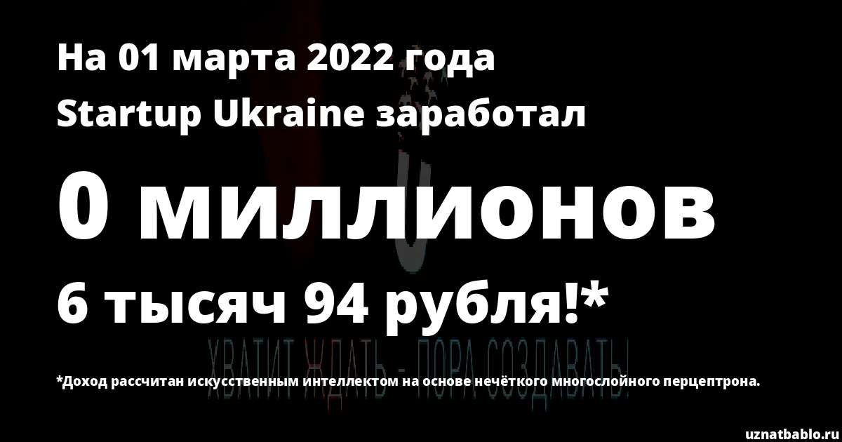 Сколько заработал Startup Ukraine на Youtube на 19 февраля 2019 года