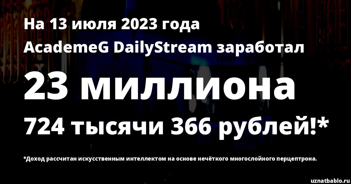 Сколько заработал AcademeG DailyStream на Youtube на 15 декабря 2018 года
