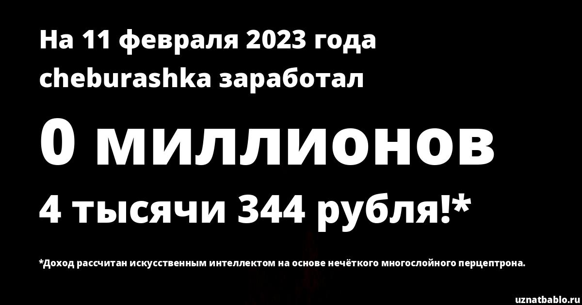 Сколько заработал cheburashka на Youtube на 10 апреля 2020 года