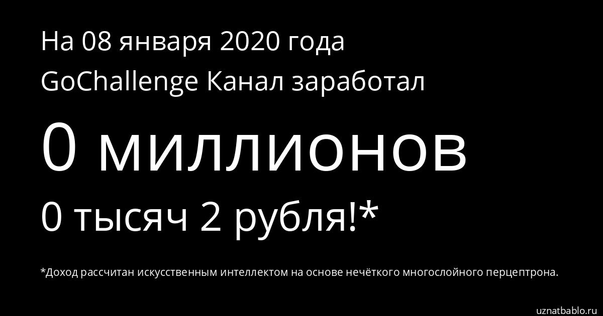 Сколько заработал GoChallenge Канал на Youtube на 16 июля 2019 года