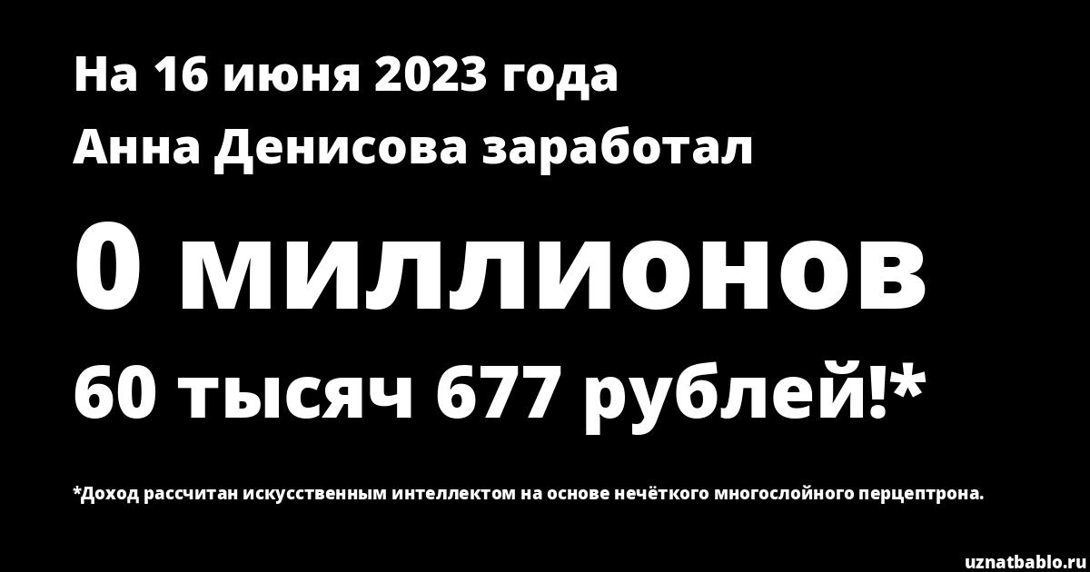 Сколько заработал Анна Денисова на Youtube на 19 октября 2019 года
