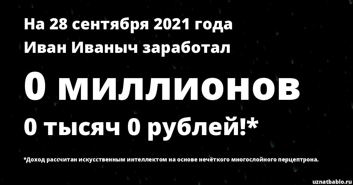 Сколько заработал Иван Иваныч на Youtube на 25 августа 2019 года