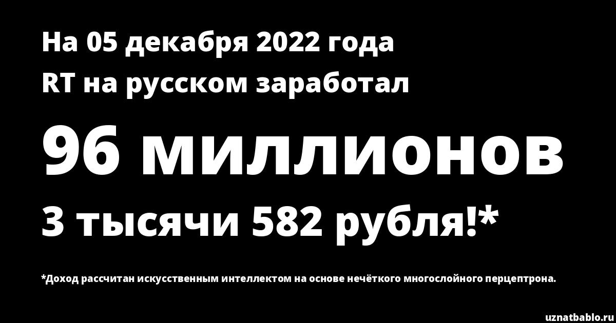 Сколько заработал RT на русском на Youtube на 10 апреля 2020 года