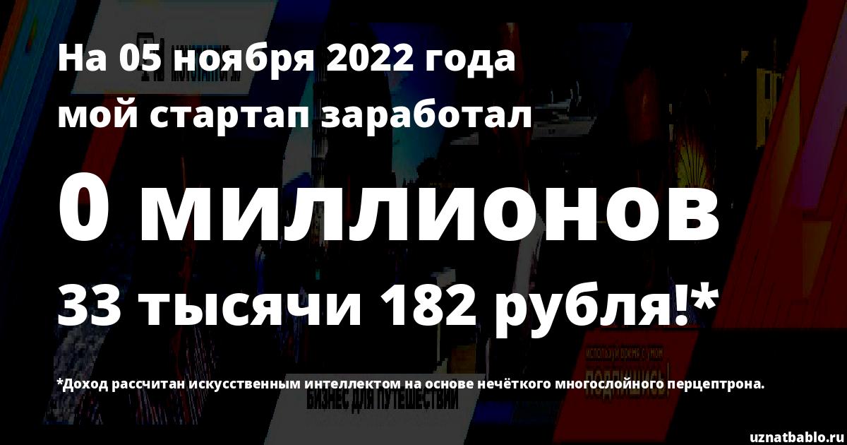 Сколько заработал Путешествия, Бизнес и Обучение на Youtube на 24 января 2020 года