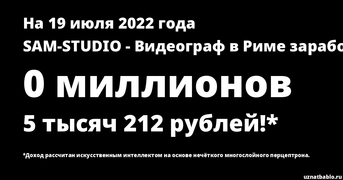 Сколько заработал SAM-STUDIO - Видеограф в Риме на Youtube на 29 февраля 2020 года