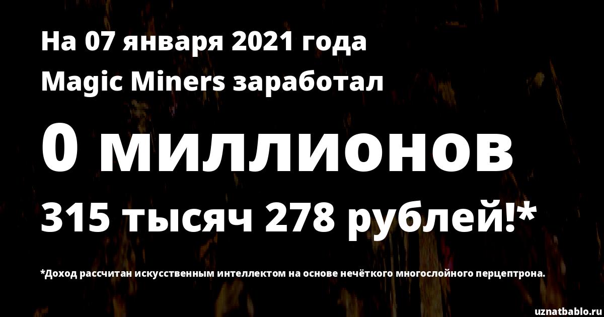 Сколько заработал Magic Miners на Youtube на 29 февраля 2020 года
