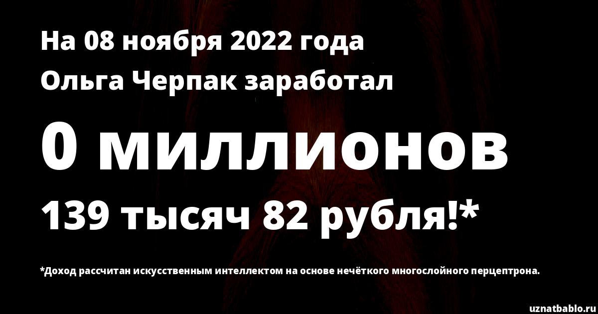 Сколько заработал Ольга Черпак на Youtube на 29 января 2020 года
