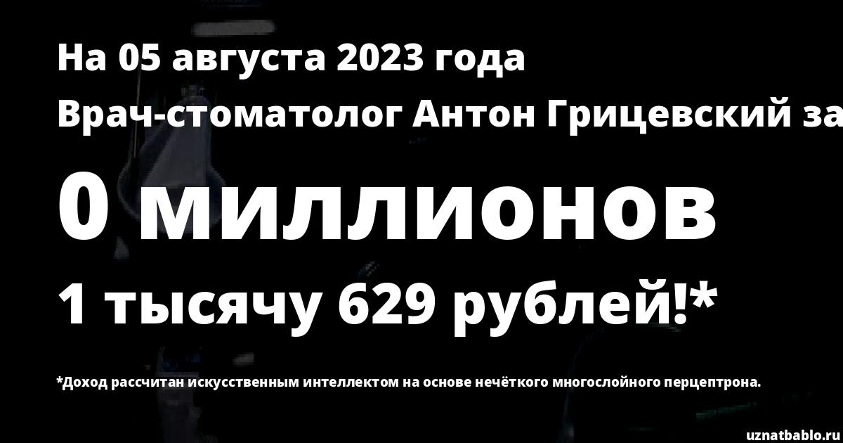Сколько заработал Врач-стоматолог Антон Грицевский на Youtube на 8 апреля 2020 года