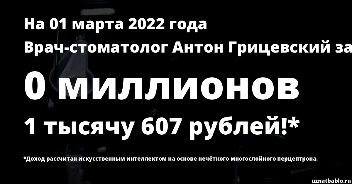 Сколько заработал Врач-стоматолог Антон Грицевский на Youtube на 17 августа 2018 года