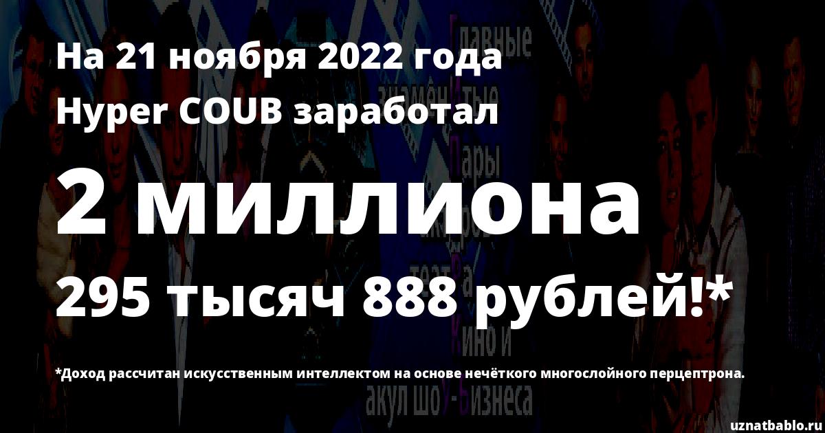 Сколько заработал Hyper COUB на Youtube на 24 января 2020 года