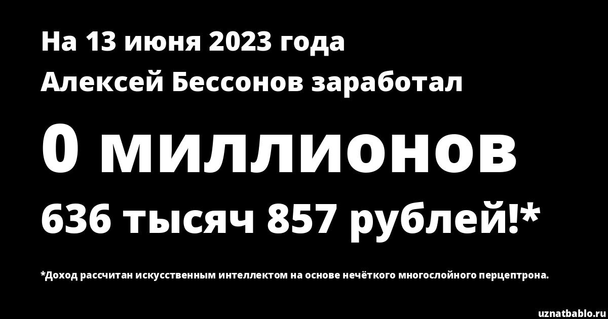 Сколько заработал Алексей Бессонов на Youtube на 25 апреля 2019 года