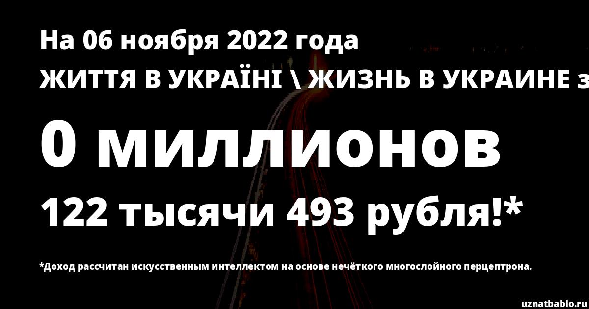 Сколько заработал Жизнь в Украине  Life in Ukraine на Youtube на 15 декабря 2019 года