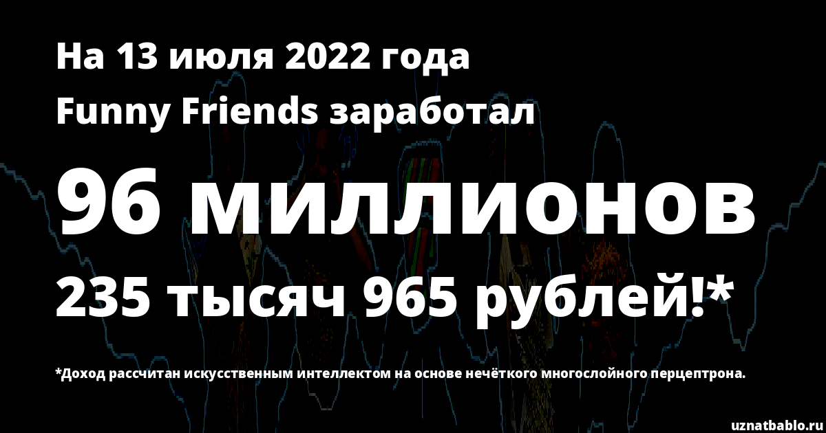 Сколько заработал Funny Friends на Youtube на 22 сентября 2019 года